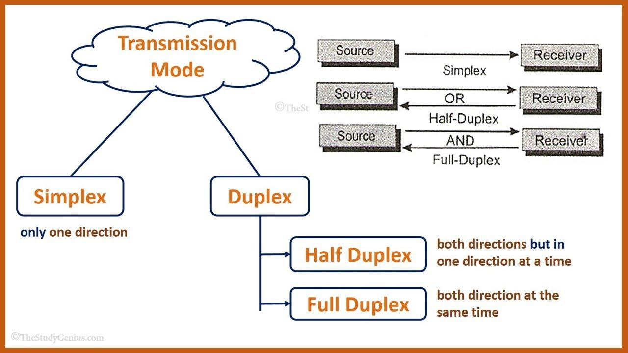 5 modes of disease transmission-5774