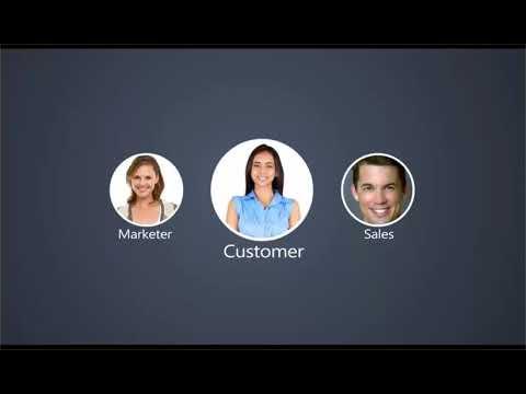 Marketing Module for Dynamics 365 | Microsoft Dynamics CRM 365 Update