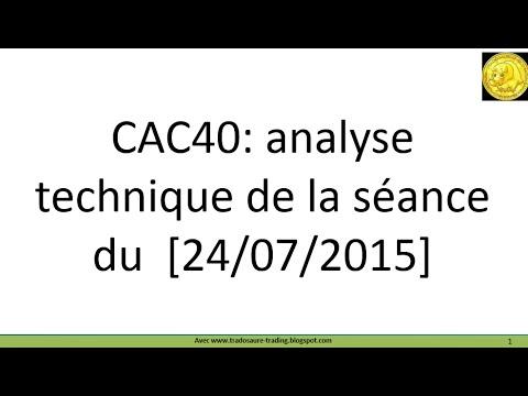 CAC40: Le jour où la Bourse de Paris combla son gap par Tradosaure-Trading [25-07-2015]