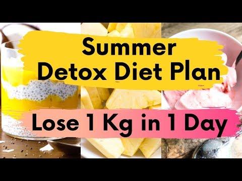 Summer Detox Diet Plan 2019 In Hindi Detox Diet Plan For Weight