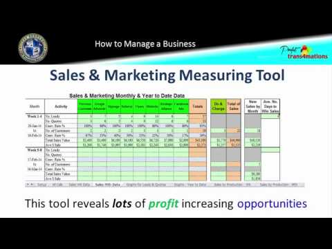 How to Manage a Business | Business Academy | E-myth | Business Management Training Programs