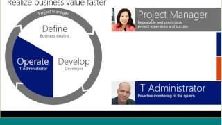 Wie man mit dem Lifecycle-Service für Microsoft Dynamics AX