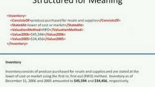 XBRL - eXtensible Business Reporting Language