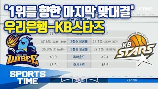 [WKBL]'1위를 향한 마지막 맞대결' 우리은행-KB스타즈 (스포츠타임)