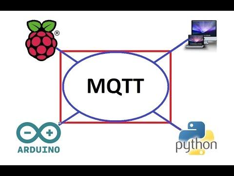 MQTT tutorial on Raspberry pi, Arduino and Python