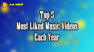 Top 5 Most Liked Music Videos Each Year (2010-2019)