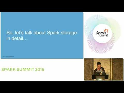 700 Queries Per Second with Updates: Spark As A Real Time Web Service
