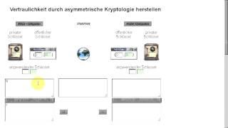 Vertraulichkeit durch asymmetrische Kryptologie herstellen