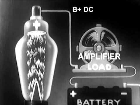 how-vacuum-tubes-work