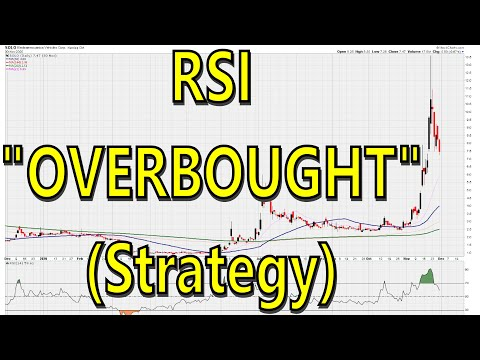 RSI Overbought Strategy  -  #601