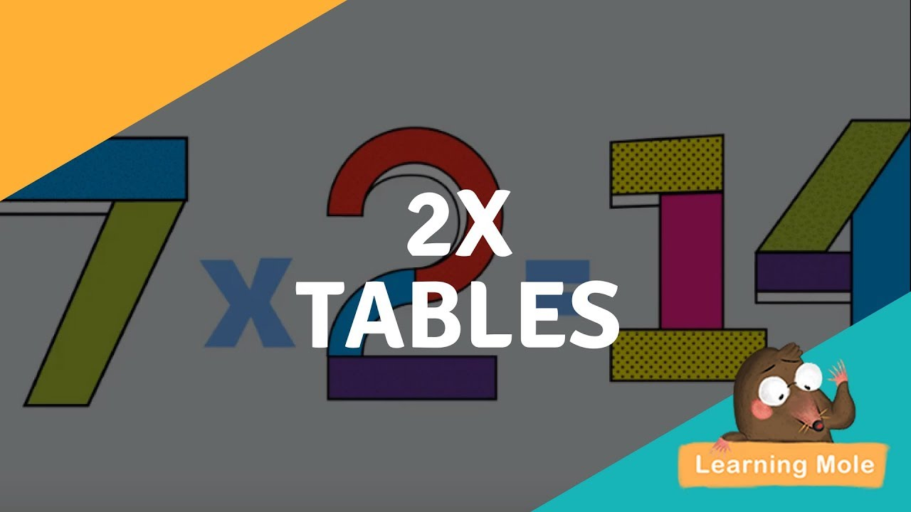 Multiplication table for kids time table 2 2 times table multiplication table for kids time table 2 2 times table multiplication facts two times table gamestrikefo Images