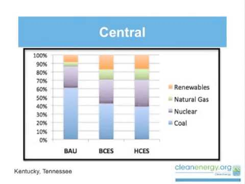 SACE Webinar_011513 Federal Energy Standard Policy Impacts