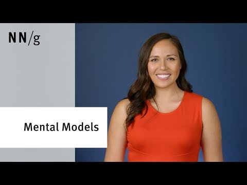 What is a Mental Model?