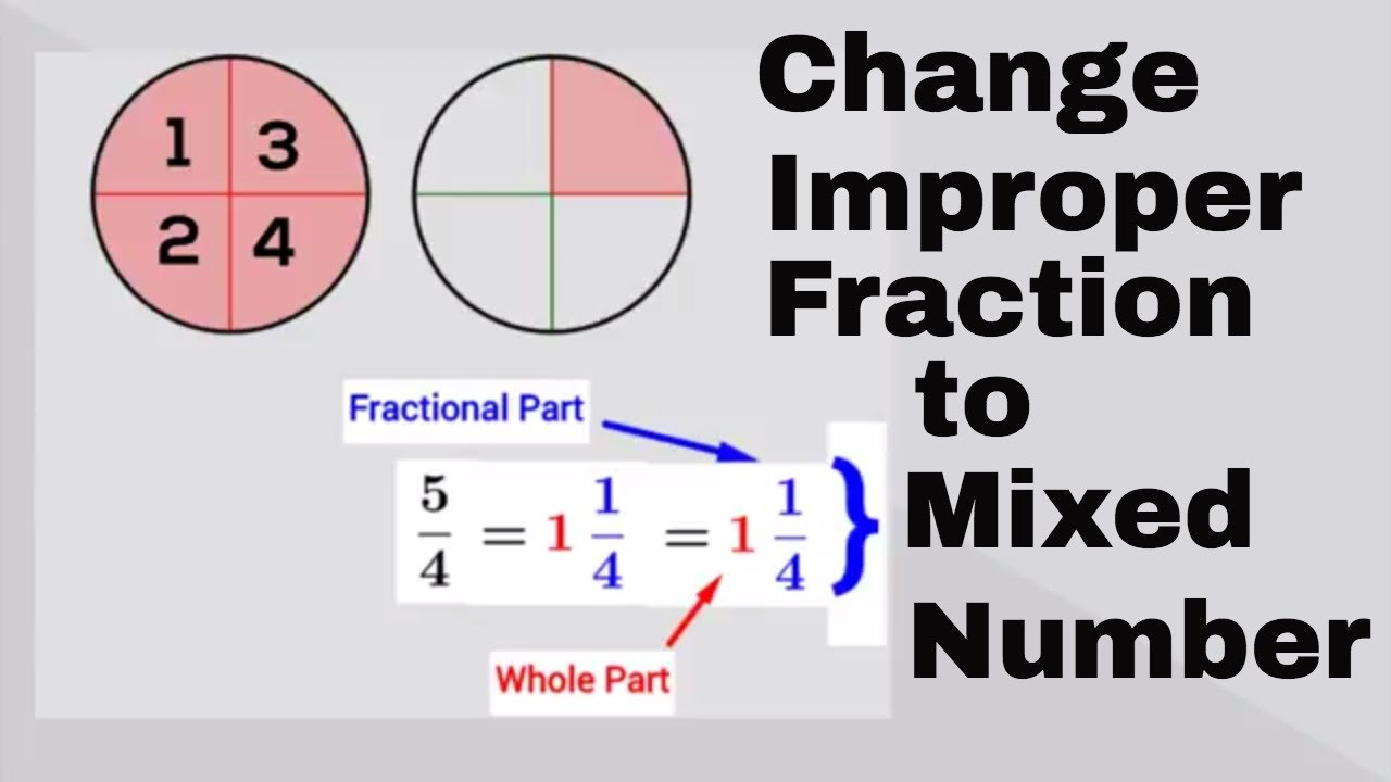 Change an improper fraction to mixed number - YouTube