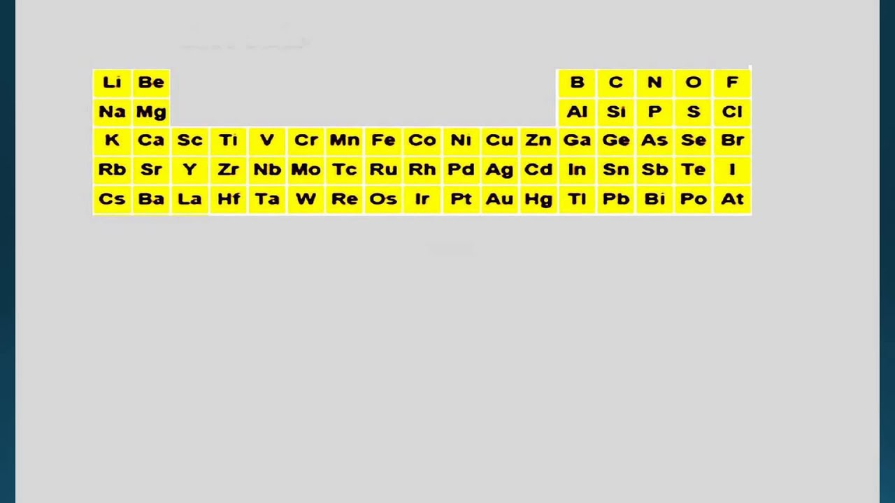 24 periodic table acidic oxide base oxide hsc chemistry youtube 24 periodic table acidic oxide base oxide hsc chemistry gamestrikefo Images