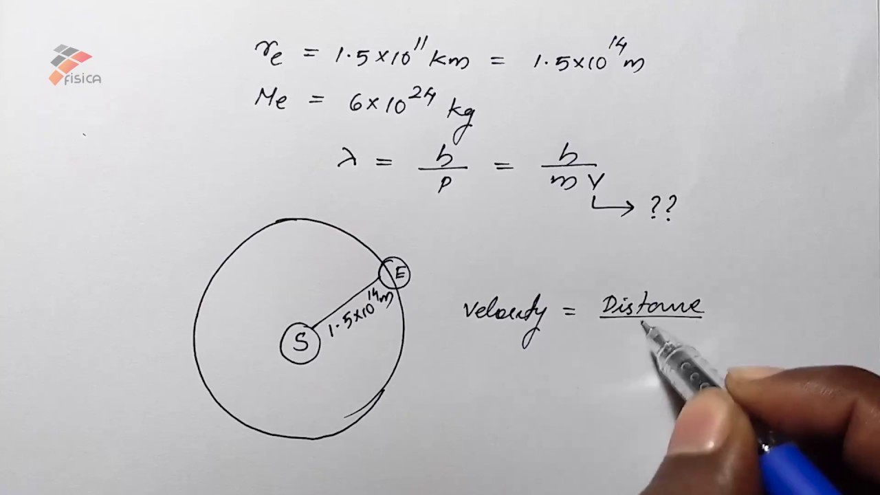 SET PHYSICS STUDY MATERIAL - previous questions and answers with theory -  DEBROGLIE WAVES
