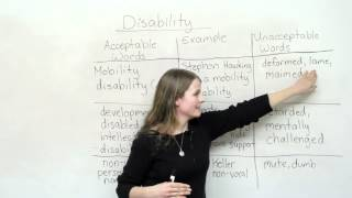 Talking about disability – words to use and words not to use