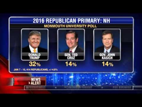 Trum - Donald Trump RealClear Politics Reclaims Top Spot In Republican Polls 2