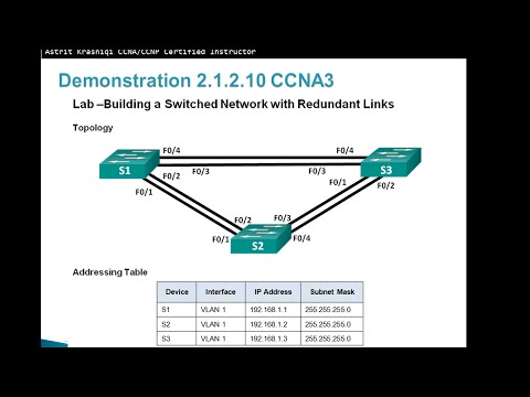 Lab 2.1.2.10- Building a Switched Network with Redundant Links - Demonstration CCNA 3 Chapter 2