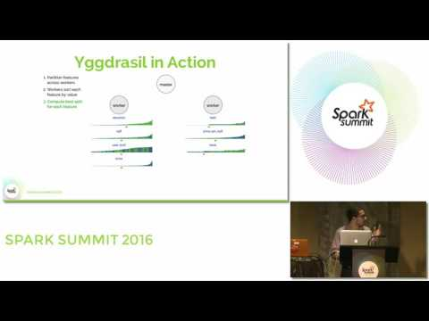 Yggdrasil: Faster Decision Trees Using Column Partitioning In Spark
