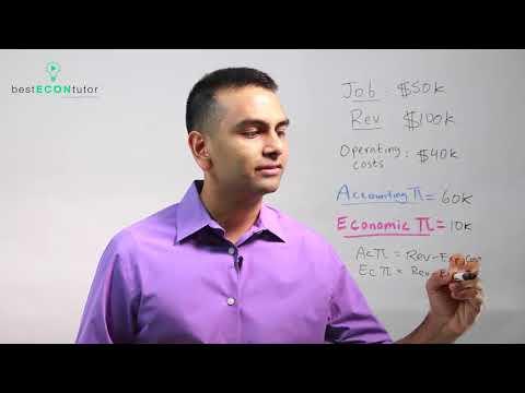 Accounting Vs Economic Profits