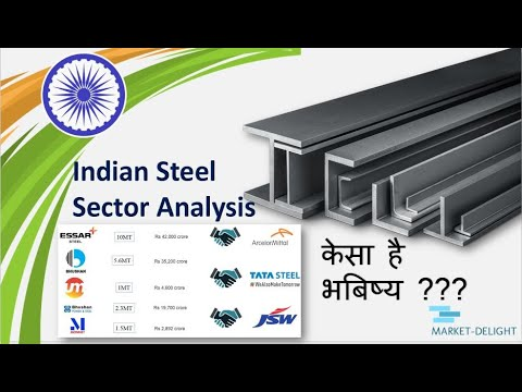 Indian Steel Sector Analysis in Hindi   Future of Steel Industries in India   Sector Analysis Detail