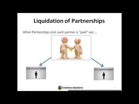Financial Accounting Piecemeal Liquidation Theory Explained