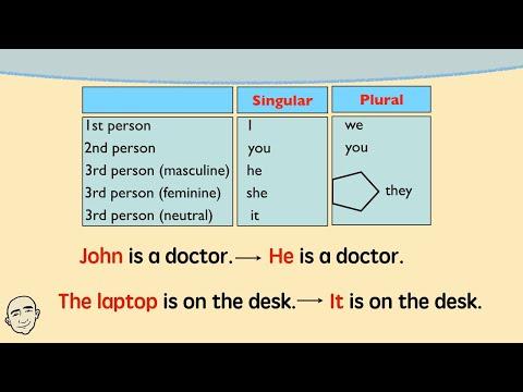 Pronouns | Grammar Made Simple | Unit 1 | English Speaking Practice | ESL | EFL | ELL