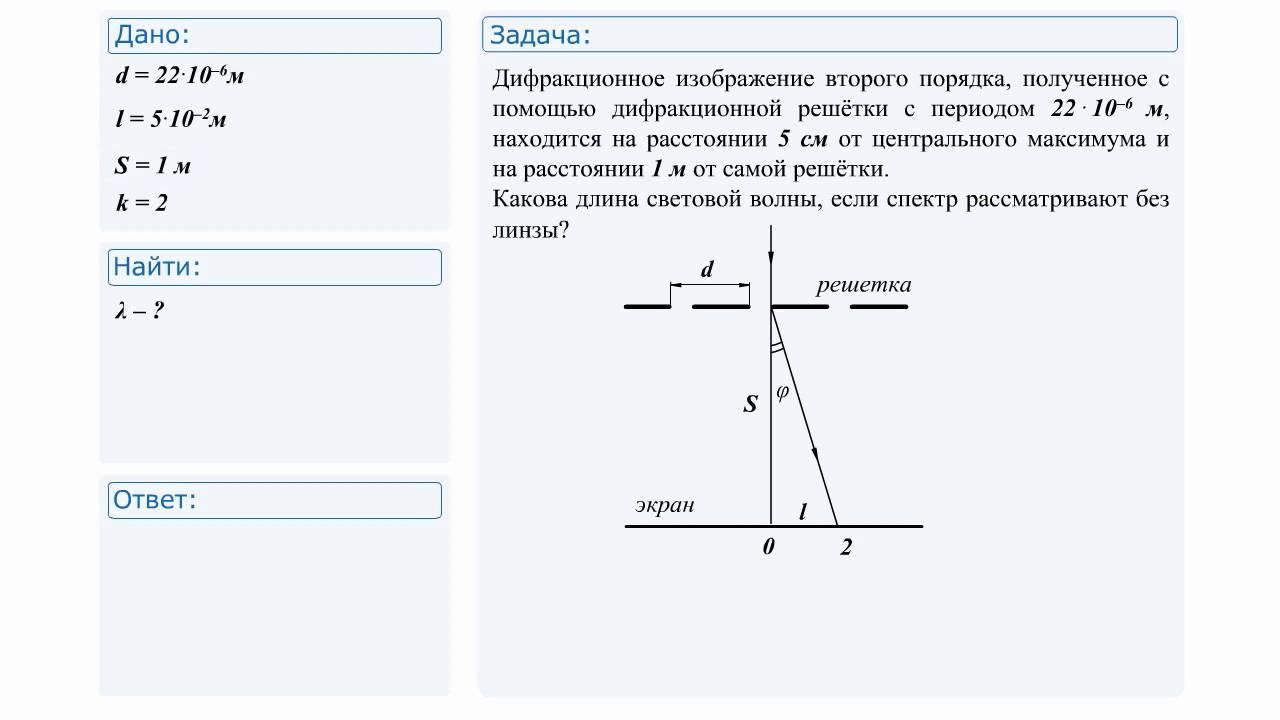 Решение задач на оптику тригонометрия задачи решения