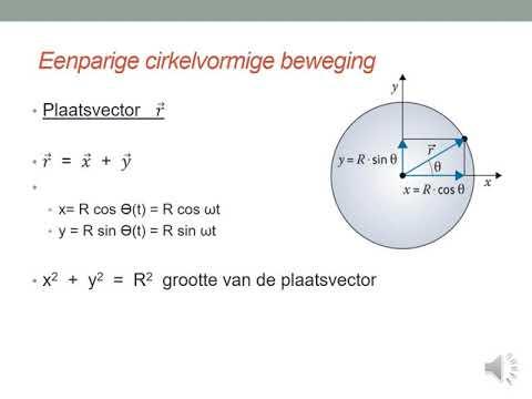 6de jaar fysica PP Thema 2/ De ECB