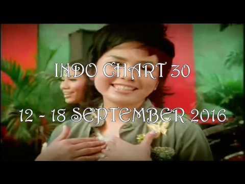 Chart Lagu Indonesia - INDO CHART 30 (12-18 SEPTEMBER 2016)