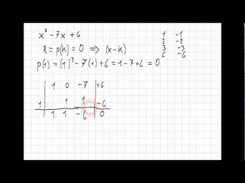 Scomposizione di polinomi con la regola di Ruffini
