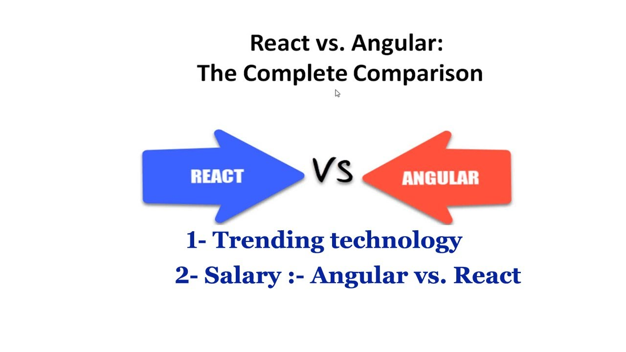 Angular VS React in 2021, React Or Angular Which one to Choose?