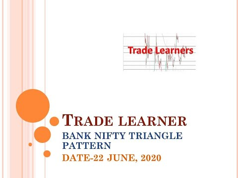 BANK NIFTY TRIANGLE PATTERN ON 5 MINUTE AND 1 MINUTE CHART