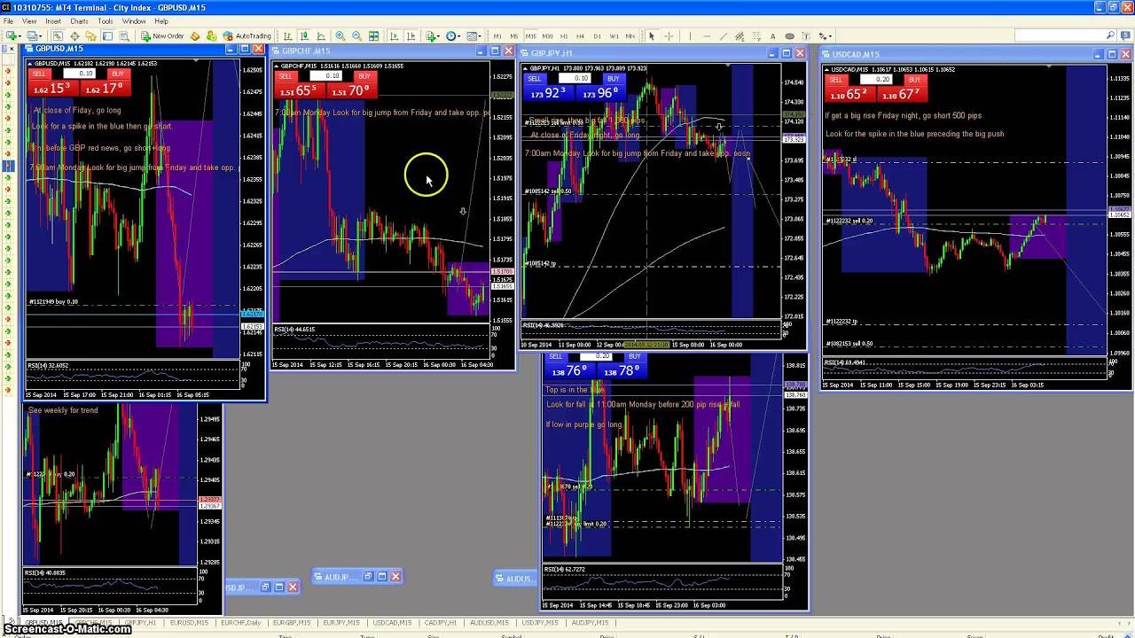 forex trading school online free