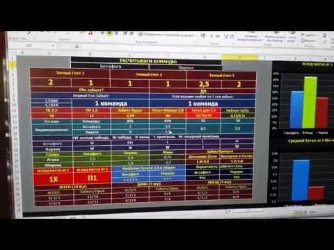 БАВАРИЯ - ФРАЙБУРГ 1-1/ ПРОГНОЗ И СТАВКА НА ФУТБОЛ / БУНДЕСЛИГАиз YouTube · Длительность: 2 мин36 с