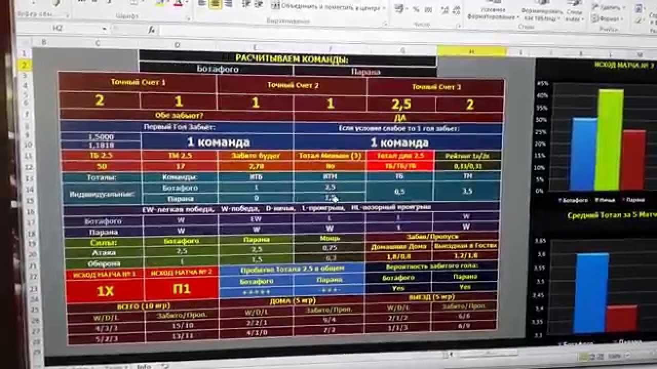 Анализа программа матчей для футбольных