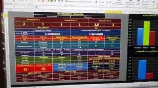 Программа для точного анализа футбольных матчей! Высокая проходимость 80-95%!  id322735080