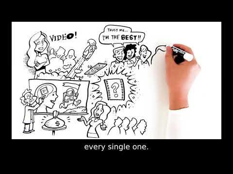 Custom Whiteboard Videos Creator Maker Animated Explainer