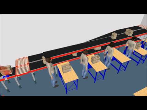Picking / Sorting / Manifest System Simulation