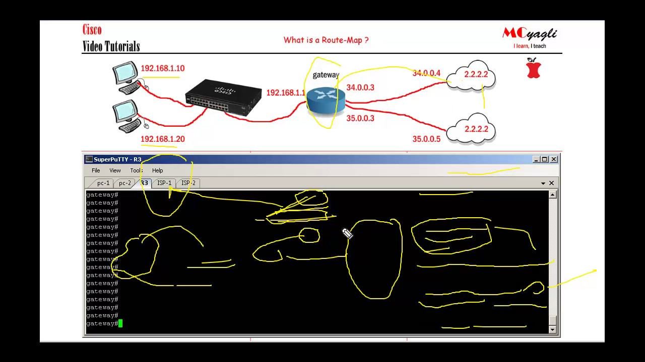 What is a Route-Map ? ( Cisco ) - YouTube Cisco Route Map on