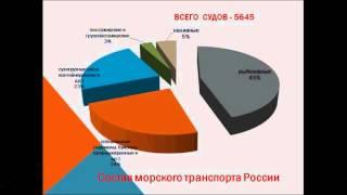 Транспортный комплекс России. География 9 класс.