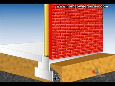 how to fix a crooked exterior wall