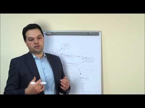 Как вести домашнюю бухгалтерию Урок 3 Ключевые шаги к реальному улучшению ситуации