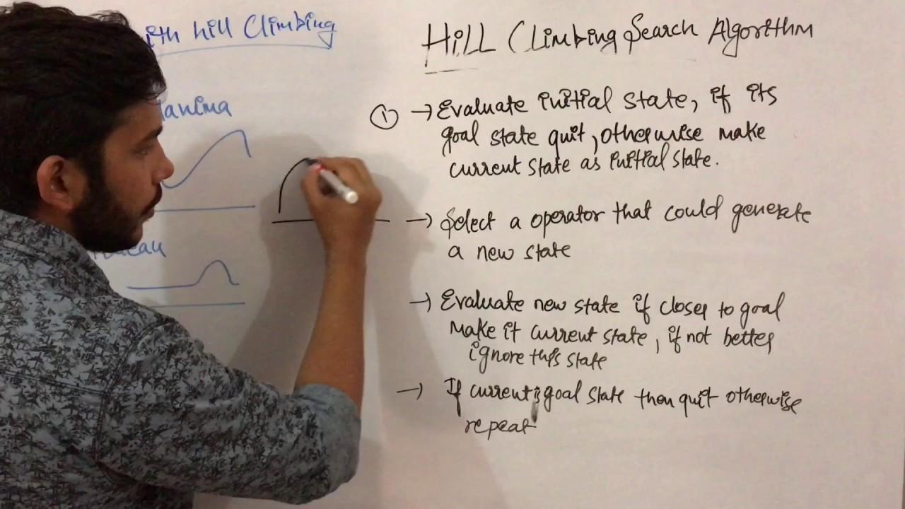 Artificial intelligence 19 Hill Climbing Search Algorithm in ai   lecture   tutorial  sanjaypathakjec
