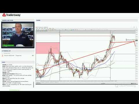 Forex Trading Strategy Webinar Video For Today: (LIVE Wednesday January 3, 2018)