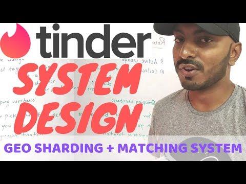 Tinder System Design   Dating App System Design   Tinder Software Architecture