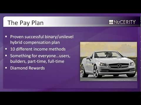 NuCerity Business Opportunity