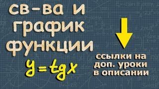 ФУНКЦИЯ y=tgx тангенс ТРИГОНОМЕТРИЯ 10 11 класс