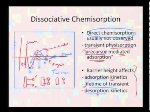 Mod-01 Lec-35 Surface Adsorption Isotherms(Langmuir/Bet)